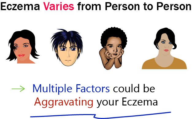 Maintaining Eczema effects different people